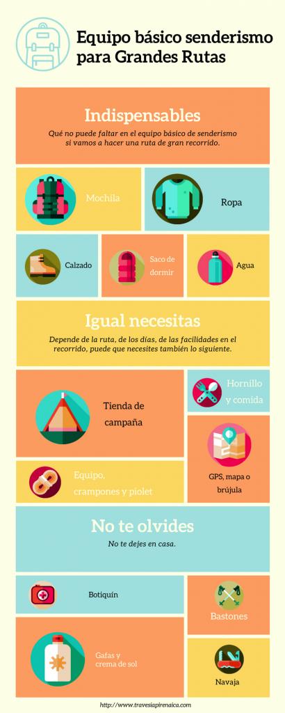 Equipo trekking infografía